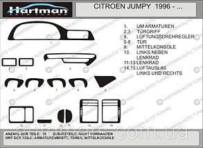 Накладки на панель Fiat Scudo (1996-2007)
