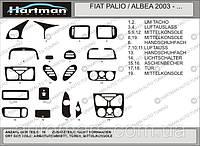 Накладки на панель Fiat Albea (2002+)