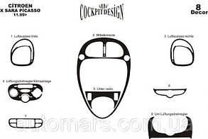 Накладки на панель Citroen Xsara Picasso