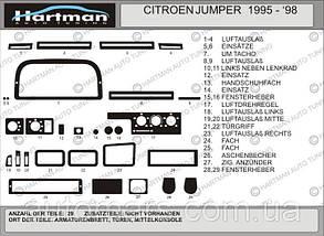 Накладки на панель Citroen Jumper (1995-1998)