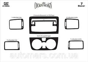 Накладки на панель Fiat Idea (2003+)