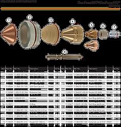 Комплектующие к плазмотрону Kjellberg® PB-S80®