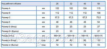 Насос гідравлічний НШ 32М-4Л лівий, фото 2