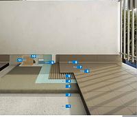 Быстрая система для гидроизоляции и укладки керамической плитки на балконах от компании Mapei