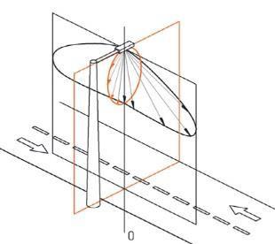 Уличный светодиодный светильник имеет свою диаграмму кривой силы света КСС