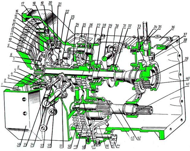 Сцепление трактора МТЗ 82