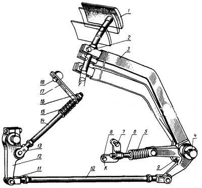 Педаль сцепления мтз 82