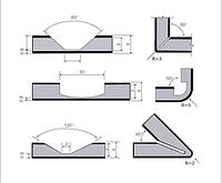Фрезеровка композита АКП для фасадов