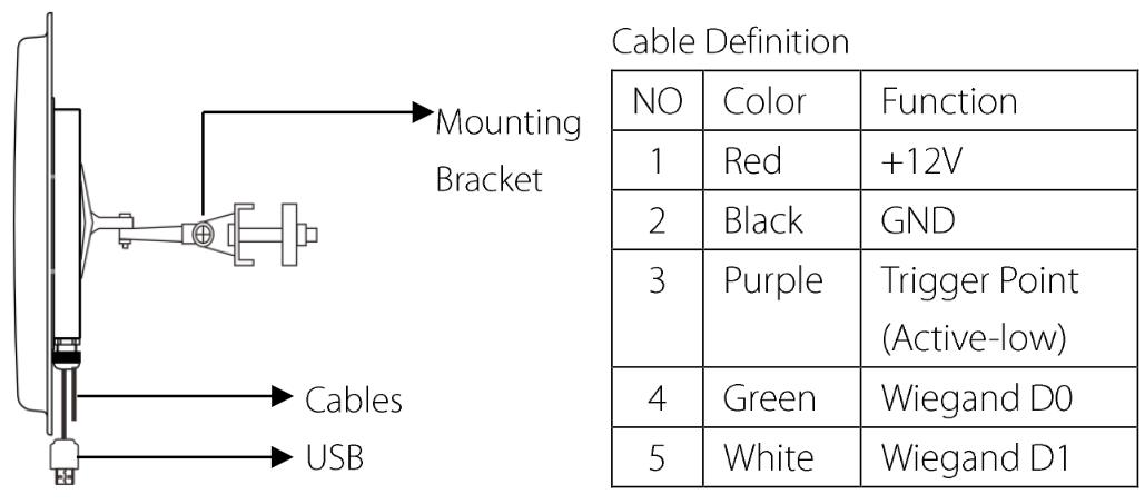 Подключение UHF считывателя