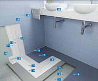 """Система гидроизоляции и укладки керамической плитки в ванных комнатах и во влажной среде """"Mapei"""""""