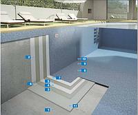 Система гидроизоляции и укладка стекломозаики в плавательных бассейнах по системе Mapei