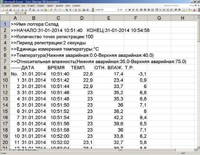 Результаты измерения в Exel