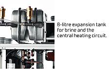 Рекуператор с грунтовым тепловым насосом Compact P GEO, фото 2