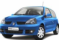 Накладки на панель Renault Clio - Symbol (1999-2006)