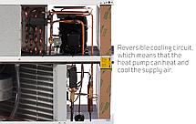 Рекуператор с тепловым насосом VPL 15, фото 3