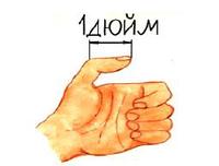 Дюйм (inch)