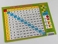 Картонка-підказка Таблиця множення 20*15 см