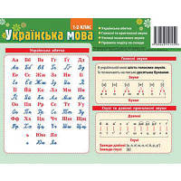 Картонка - подсказка Азбука Укр. Язык 20 * 15 см