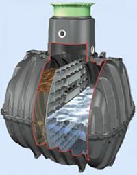 Септик для канализации Carat 2700 л (Graf Германия)