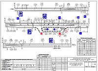 Проектирование и согласование схем организации дорожного движения