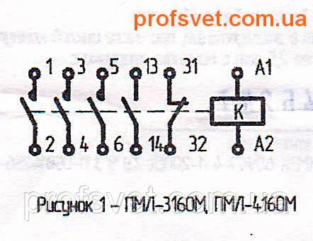 сканирование электрическая схема подключения пмл-3160-м 40-a