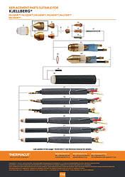 Комплектующие к плазмотрону Kjellberg® PB-S45W