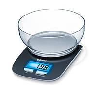 Как выбрать весы кухонные?