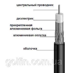 Абонентский коаксиальный кабель FinMark RG-58-V70 100м