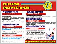 Стенд  Система инструктажей