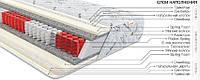 Матрас 150*200/04Р на независимом пружинном блоке PocketSpring Практик