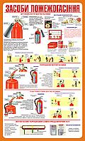Стенд Средства пожарогашения