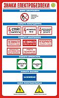 Стенд Знаки електробезпеки