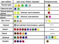 Успешный дизайн (цвет)