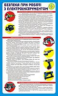 Стенд Безпека при роботі з електроінструментом