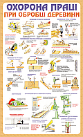 Стенд Охрана труда при обработке древесины