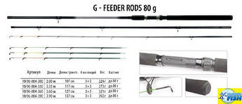 Фидер BratFishing G-Feeder Rods 3,3m (up to 80g)