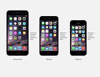 Технические характеристики и сравнение нового Iphone 6 (Айфон 6) и Iphone 6 plus (Айфон 6 плюс)