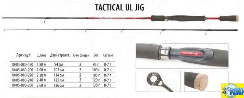 Спиннинг BratFishing Tactical UL Jig 2.00m (0-7g)