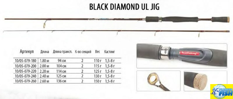 Спиннинг BratFishing Black Diamond UL Jig 2.20m (0.5-8g)