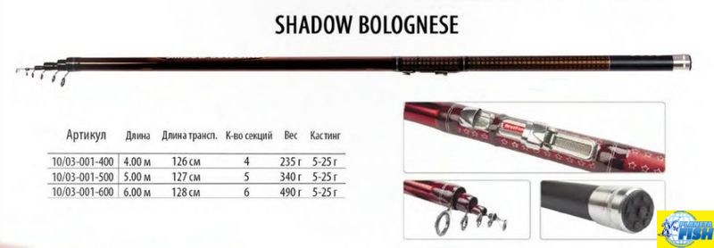 Удилище Shadow Bolognese 5,0m (5-25g)