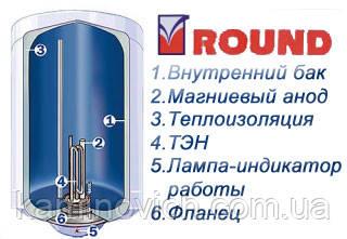 Бойлер Round  Standart 100 VRM, фото 2