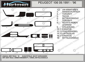 Накладки панели Пежо 106 (1992-2002 гг.)