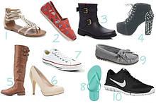 Обувь (женская / мужская / детская)