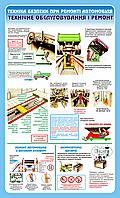 Стенд  Техника безопасности при ремонте авто,техническое обслуживание и ремонт