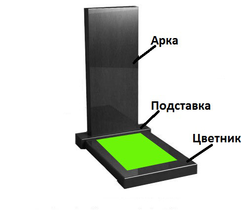 Памятник гранитный одинарный прямой - Студия памятников Granit.com в Житомирской области