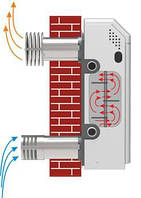 Газовый котел АТЕМ Житомир-М АОГВ 10 Н парапетный двухтрубный