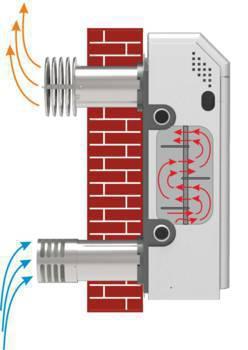 Газовый котел АТЕМ Житомир-М АОГВ 12 Н парапетный двухтрубный
