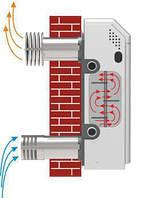 Газовый котел АТЕМ Житомир-М АОГВ 18 Н парапетный двухтрубный