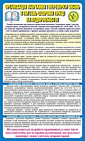 Стенд Организация обучения и проверки знаний по вопросам охраны труда на предприятии
