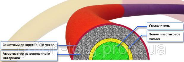"""Массажный """"Обруч Здоровья» вес 1,1 кг (диаметр 100 см), фото 2"""